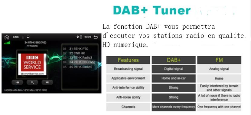 autoradio dab dab+ radio numerique